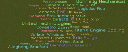 Companies where IBE majors work: Westinghouse, Donnelly Mechanical, Seepex Inc, General Electric, Aeros USA, Krauss Maffei Greatbatch, Logistics Plus, Tenneco, FMC, MK Assoc, Siemans, Freudenberg, Ansys, Mueller, CMI, GETS, US, EAFab Corp, United Technologies, Harris Corp, Covestro, Zurn, Exxon Mobil, ThermoAmp, Wilson, TitanX Engine Cooling, Verizon Wireless, Hodge Foundry, Microsoft Dynamics, Erie Forge, Latham & Watkins, O'Neal Steel, Michels Corporation, Barrington Research, Allegheny Bradford.