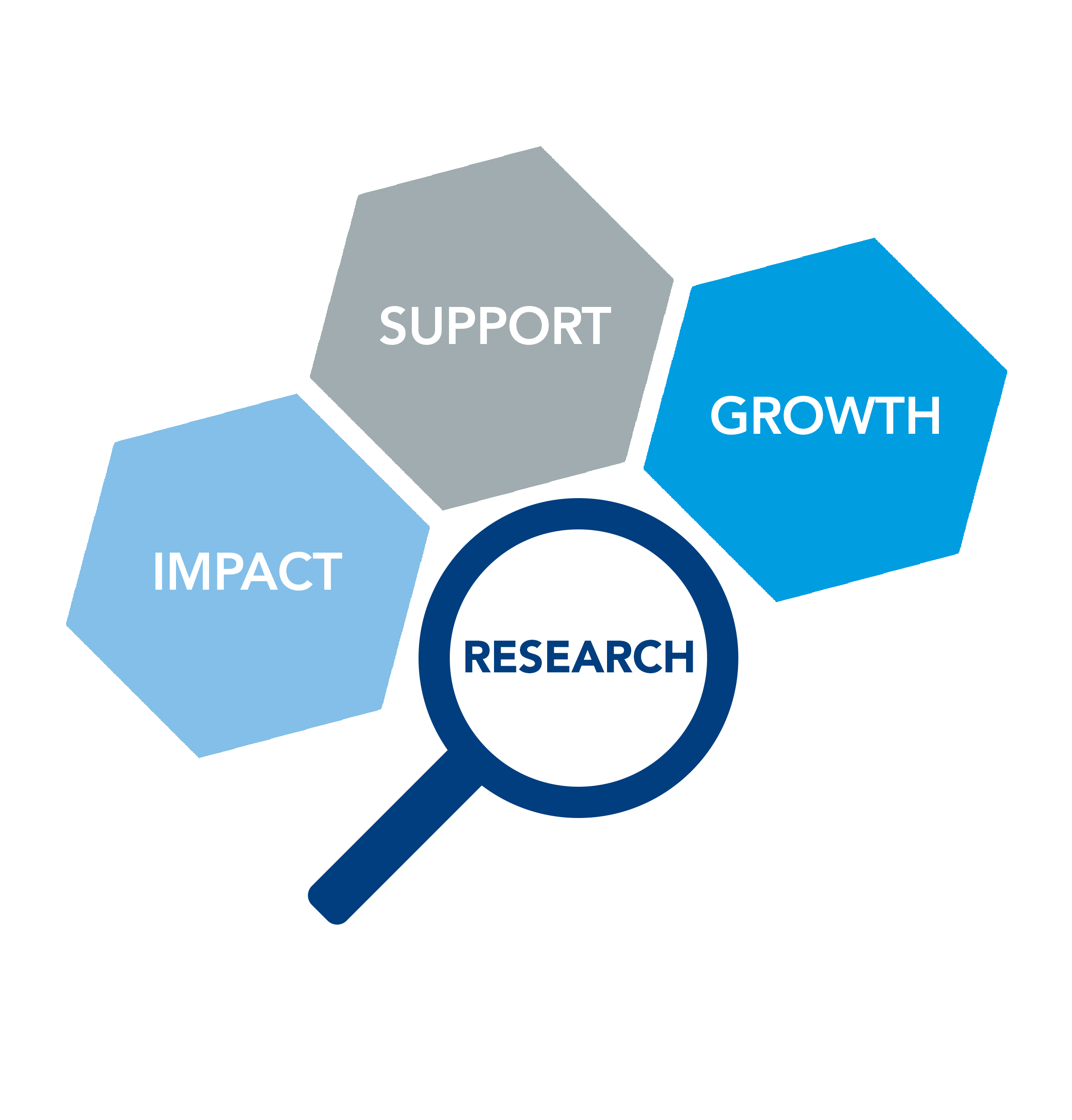 Research Impact symbol