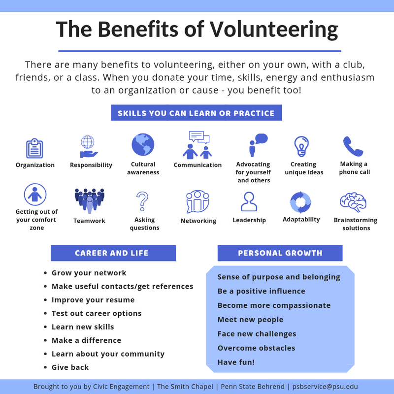 Benefits of Volunteering Graphic-Follow link for full text of graphic.